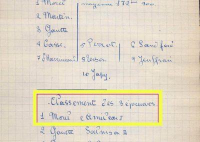 1927 17 04 Course Formule libre, Amilcar 1er Morel M.C.O. 1100, 5ème Martin MCO GH. 1