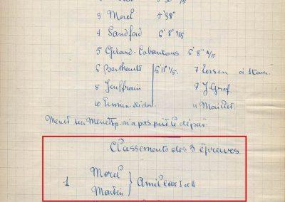 1927 17 04 Course Formule libre, (Epreuve d'Encadrement T.T.F). Amilcar 1er M.C.O. GH n°14, Martin et Morel ex-aequo. 4