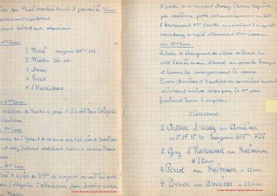 1927 17 04 GP des 1100cc, 1er Duray, ab. Morel et Martin, radiateur d'eau percé. 2