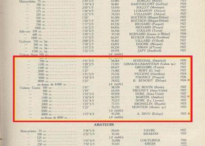 1927 20 03 Côte d'Argenteuil D.A. 1,800 km, Amilcar C.O. Martin 1'16''4-5, R.B. 84 km-h de moy. Grande Médaille d'Or. 3