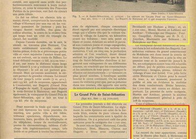 1927 25 07 GP Saint Sébastien 1er des 1100 Martin Amilcar MCO G.H. Record 1100 battu et à 4' de la 5ème Bugatti 2000cc (ab. Morel, roulement de roue et Leblanc en panne d'essence !). 6