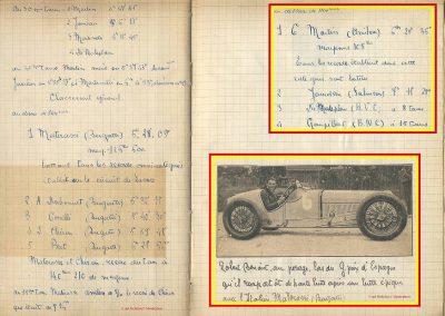 1927 25 07 GP Saint Sébastien 1er des 1100 Martin Amilcar MCO G.H. ab. de Morel. Au GP d'Espagne 1er des 1500 Benoist, Morel est en panne avec la 2ème et même Delage 1500. 4