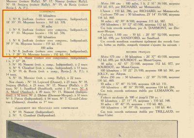 1928 07 10 GP de France MCF 1er Jeuffrain Amilcar C.6, Champion 1927 et 1928. Non classé, Morel-pneumatique. 2