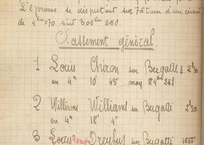 1928 09 04 Circuit International du Cap d'Antibes, Moriceau 1er des 1100cc, ab Morel et Martin, 1er Chiron 2300, Williams 2300 et Dreyfus 1500cc Bugatti.3