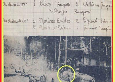 1928 09 04 Circuit International du Cap d'Antibes ''la Guaroupe''. Amilcar M.C.O. G.H, Moriceau 1er des 1100, derrière Chiron, Williams et Dreyfus, Bugatti 2000 et 1500. 6