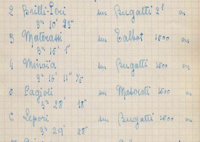 1928 17 06 GP Royal Rome, Amilcar 1er Morel 1100cc, 2ème Zampieri Amilcar C.6.. En 2000cc 1er Chiron Bugatti. 3