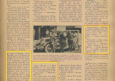 1928 22 07 Côte la Baraque à Clermont Ferrand Amilcar Morel, montée de 12% sur 5,5 km en 4'12''2-5, MTJ TC à 81km-h de moy. Côte de la Croix Sonnet (Trouville) 1er Scaron et Jeuffrain sur C.6. 2