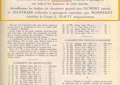 1928 24 06 Championnat M.C.F. C.6. Amilcar 1er Jeuffrain. 3ème Moto Monneret 500cc. 2