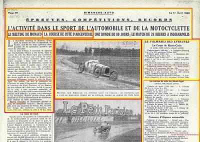 1928 25 03 d'Argenteuil Martin 1100 MCO 1'22 et 1500cc 1'15'' R.B.J.R.G.B. Le 22 03 Coupe de Monte Carlo Morel 1er des 3 disciplines. 5