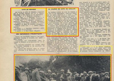 1928 30 09 24ème et dernier Gaillon Amilcar Morel MCO 1500cc 28'' 2-5 à 136 kmh RBMTTC 1
