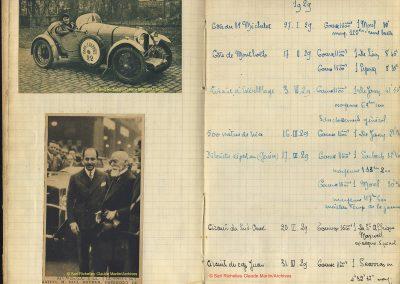 1929 10 Salon Auto de Paris, Mr Sée présente les Amilcar au Pdt de la République Paul Doumer. Mme au volant d'un CGSS au Rallye de Paris St Raphael. Archives de Antony Hannoyer. 1 (2)