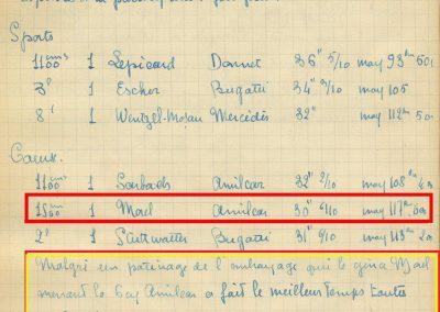 1929 17 03 Genève. Le km D.A., Amilcar 1500cc MCO n° 36 à Gauche, 1er Morel 30'' 6-10 à 117,600 km-h. MTTCJ. 2