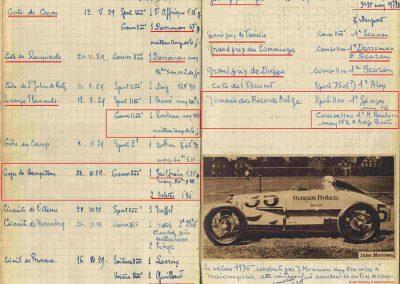 1929 30 05 500 miles d'Indianapolis USA. ab. Moriceau sur l'Amilcar MCO 1500, Chiron sur Delage est 7ème sur 11 arrivants et 35 partants 1 3