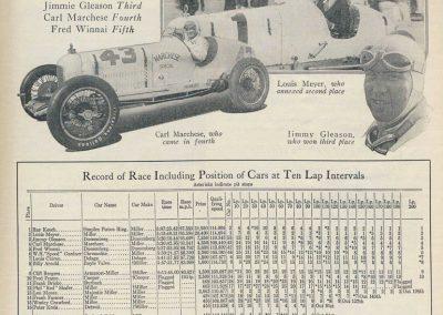 1929 30 05 500 miles d'Indianapolis USA. ab. Moriceau sur l'Amilcar, MCO 1500, Chiron sur Delage est 7ème sur 11 arrivants et 35 partants. 1_