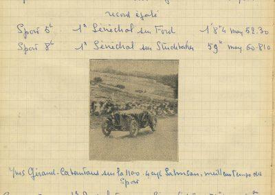 1929 Côte Gaillon 2ème Scaron_