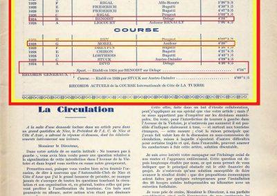 1930 - - 01 l'Automobile sur la Côte d'Azur Rec. la Turbie 2