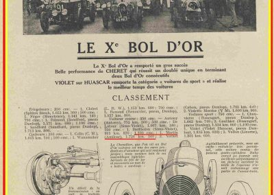 1931 23 25 05 Bol d'Or (10ème 24 h. un seul pilote) Saint -Germain-en-Laye. Amilcar MCO GH, C.A. Martin, 1er Cat. et 3ème au Général (avec le moteur 4 cyl. latéral 1100cc). 1