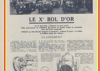 1931 23-25 05 Bol d'Or St Germain (les 24 h. 1 seul pilote). 1er Catégorie Sport, C.A. Martin Amilcar MCO GH n° 103, 413 tours soit, 1726 km à 71 km-h de moy. 2