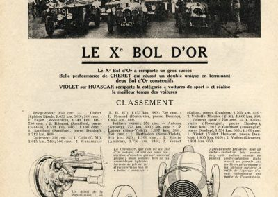 1931-l-Actu-auto-bol-d-or