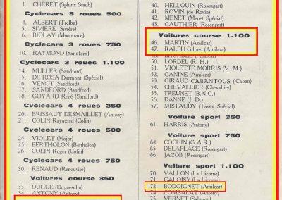 1932 14-15 05 Bol d'Or, 1er Cat. Course Amilcar C.A. Martin MCO GH, 2ème Bodoignet, 5ème Raph, 2ème des 500 M-Robail. 2