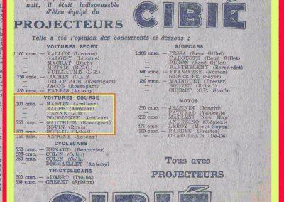 1932 14-15 05 Bol d'Or, Amilcar 1er Cat. Course Amilcar C.A. Martin MCO GH, 2ème Bodoignet, 5ème Raph, 2ème des 500 M-Robail. 1