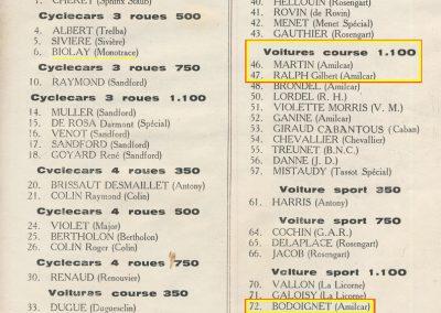 1932 14 15 16 05 Bol d'Or C.A. Martin 1er Cat. Course Amilcar MCO GH n°46, 2ème Bodoignet n°72, 5ème Raph n°47, Poiré 3ème Sport n°18 sur 6 cyl. Amilcar usine et Martin-Robail n°36. 01