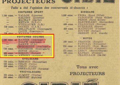 1932 14 15 16 05 Bol d'Or C.A. Martin 1er Cat. Course Amilcar MCO GH n°46, 2ème Bodoignet n°72, 5ème Raph n°47, Poiré 3ème Sport n°18 sur 6 cyl. Amilcar usine et Martin-Robail n°36. 15