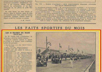 1932 18-19 06, les 24 heures du Mans, C.A. Martin Amilcar 6 cyl.-4, n°29, 1er de Catégorie et 8ème au général, devant G. Cabantous Salmson 9ème et dernier sur 25 partants. 17