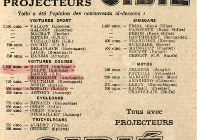 1932-Bol-d-Or-Pub-Cibie