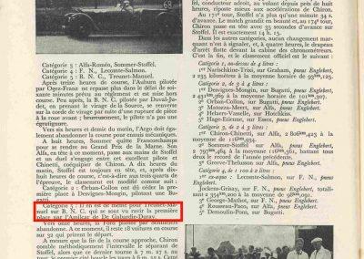 1933 01-02 07 GP (le 10ème) de 24 h. Circuit de Spa-Francorchamps, C.A. Martin, Amilcar 6cyl.-4, 1er Cat. 1100, de Garvardie et Duray, 2090 km, 19ème au Clas. général. 8