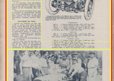 1933 03-05 06, Bol d'Or, 1er de Gavardie Amilcar MCO GH. Devant mon père (C.A. Martin) un accident l'oblige à grimper sur le bas côté, l'Amilcar se retourne mon père dessous. 7