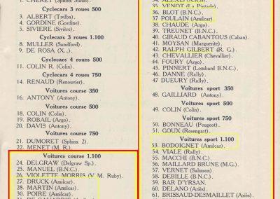 1933 03-05 06, Bol d'Or, 1er de Gavardie Amilcar MCO GH. km. devant mon père, un accident l'oblige à grimper sur le bas côté, l'Amilcar se retourne sur mon père. 2