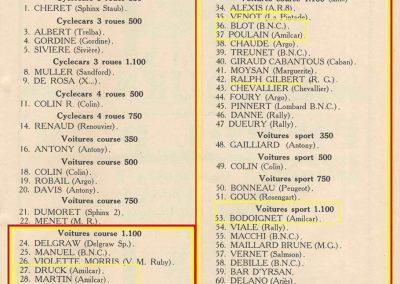 1933 05 06 Bol d'Or (12ème) 1er au clas. général, de Gavardie Amilcar MCO GH n°31, 1830 km. C.A. Martin, Amilcar 6cyl.-4, n°28 ab. à cause d'un accident produit devant lui, la nuit en sous-bois. 2
