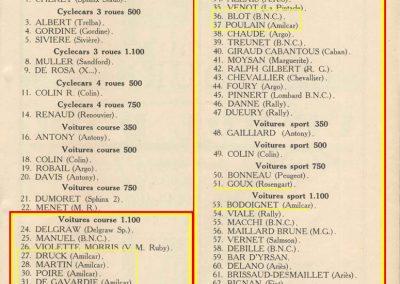 1933 3-4-5 06 Bol d'Or. Biolay sur Biolay n°32. Amilcar 6 cyl. de, Druck, C.A. Martin, Poiré, de Gavardie, Poulain, Blot (BNC). 2