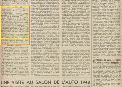 1933 5-6 12 Records à Montlhéry des 24 heures, Amilcar, De Gavardie et Duray de 3.285,643 km .1