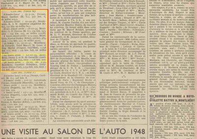 1933 5-6 12 Records à Montlhéry des 24 heures, Amilcar, J. et H. de Gavardie et Duray Equipe C.A. Martin, 3.285,643 km à 136,902 km-h .2