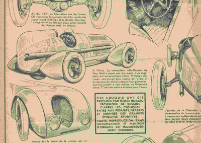 1934 17-18 06. les 24 h. du Mans. Amilcar C.A. Martin-Pousse 20ème, n°42, 2094km, de Gavardie-Duray 14ème n°32, 2271, Poiré-Robail 22ème, 2008. ab Boursin-Nadeau. 12
