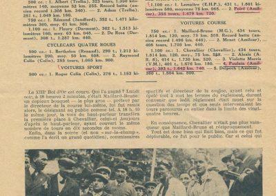 1934 19-21 05 Bol d'Or Saint-Germain-en-Laye. Amilcar de C.A. Martin n°42 ab., Poulain n°56 et Poiré n°67. 8