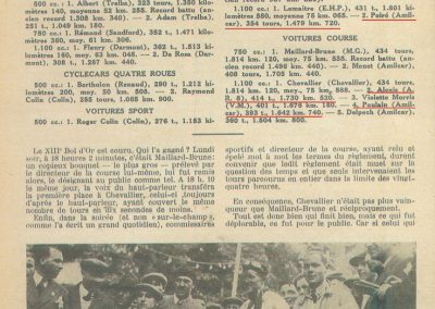 1934 19-21 05 Le Bol d'Or, Saint-Germain-en-Laye. Amilcar C.A. Martin n°42, Poulain 2ème n°56 et Poiré n° 67, 4ème. 2