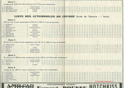 1934 27 05 Circuit d'Orléans 1