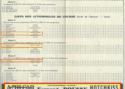 1934 27 05 Circuit d'Orléans 2 (2)