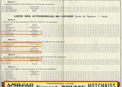 1934 27 05 Circuit d'Orléans. Amilcar 1500 MCO C. A. Martin, 1100cc Mestivier, Blot, Scaron, Elliével. 2