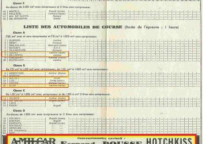 1934 27 05 Circuit d'Orléans. Amilcar, C.A. Martin Pousse, de Gavardie, Scaron, Mestivier, 6cyl.-4 et MCO. Blot. 2