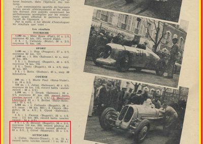 1935 -- 05 Côte Château-Thierry 1er Benoist Bugatti 4x 4, 4700cc, Mestivier Amilcar 1100cc MCO 2ème de catégorie_