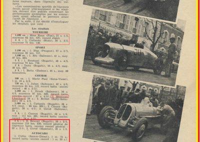 1935 -- 05 Côte Château Thierry 1er Benoist Bugatti 5000cc, Mestivier Amilcar 1100cc MCO 2ème de catégorie_