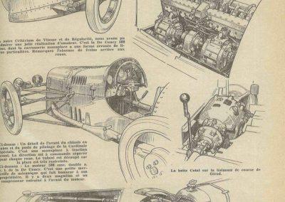 1935 14 04 Critérium l'Actualité Automobile, Critérium, 1er Ellievel (au volant) Amilcar C6-4 Spécial C.A. Martin-Le Mans à gauche. Epreuves des 200 m. D.A et arrivée arrêtée. 3