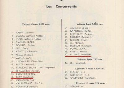 1935 18-19 05 l'Equipe de l'Ours, de Gavardie, Horvilleur, Poulain, Ellievel y participent. C.A Martin prépare la Fiat Coppa d'Oro. 2