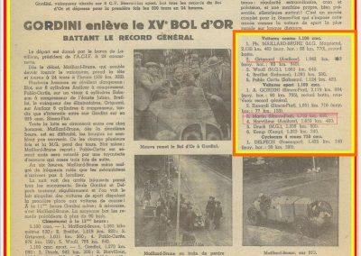 1936 01 05 Bol d'Or Simca-Fiat, Sport 1er Gordini, 3ème C. A. Martin. Course 2ème Grignard Amilcar Sport Horvilleur 4ème. 1