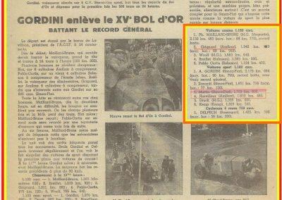 1936 01 05 Bol d'Or Simca-Fiat, Sport 1er Gordini, 3ème C. A. Martin. Course 2ème Grignard Amilcar et en Sport Horvilleur 4ème. 1