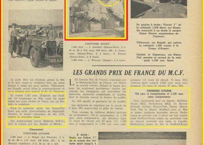 1936 06 09 les GP de France du MCF. Amilcar C6 1er De Burnay, 2ème Grigard, 3 C.A. Martin MCO, 4ème Venot (Pintade), à 1 tour 5ème Mestivier MCO, 6ème Malivor BNC et 7ème Vimont. 4